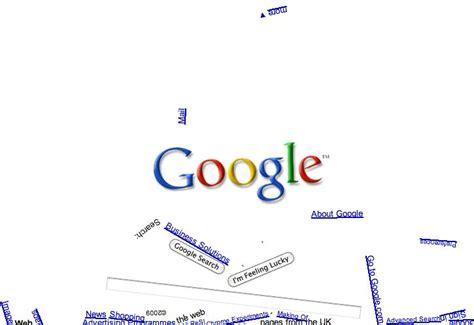 Google Images Gravity | google gravity imajayne