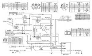 wiring diagram pyt9000 craftsman tractor sears partsdirect