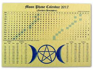 Netherlands Calendrier 2018 Moon Phase Lunar Calendar 2017 Parchment Poster Wicca