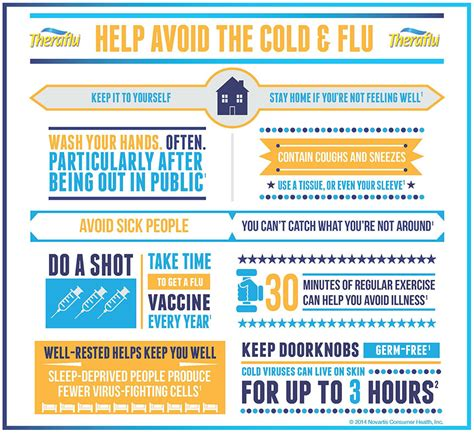 10 Tips On Avoiding Cold by Cold And Flu Prevention Www Pixshark Images