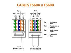 como armar cables de red t568b en hd taringa