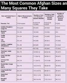 most common afghan sizes and how many squares they take