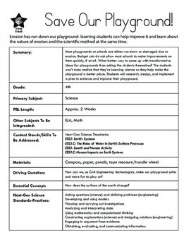 Stem Lesson Plan Template Golden Apple Stem Institutes Backward Design Lesson Plan Template Stem Lesson Plan Template