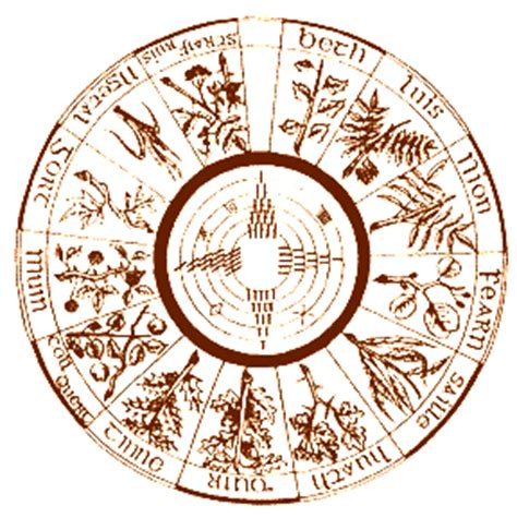Calendario Griego Celtic Metal Gaia
