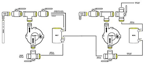 home brew system plans building a better homebrew pump