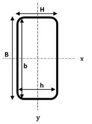 rectangular hollow section properties rectangular hollow sections