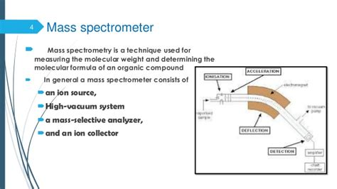 mass spectrometer block diagram block diagram gas chromatography the wiring diagram