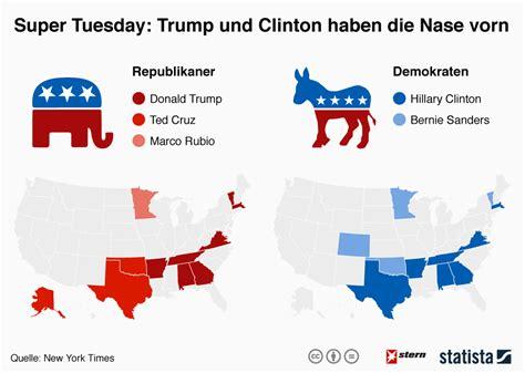 Us Wahl 2016 Wir Erkl - infografik tuesday und clinton haben die