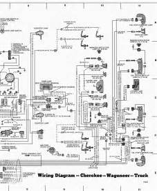 distributor wiring diagram for jeep 1989 yj 43 wiring