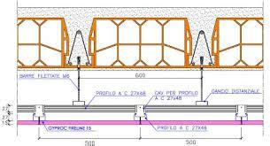 sezione controsoffitto compartimentazioni e rivestimenti rei decorges