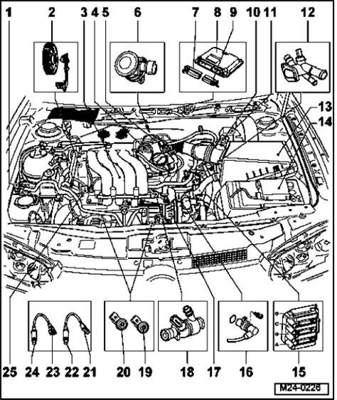 manual repair autos 2004 volkswagen jetta spare parts catalogs 2003 vw golf parts diagram wiring diagram for free
