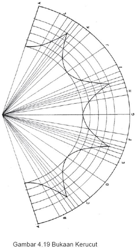 menggambar proyeksi orthogonal tembusan antara prisma
