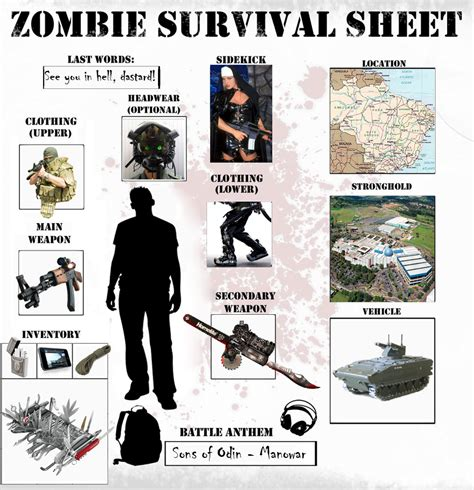 Survival Memes - orc zombie survival meme by orcbruto on deviantart