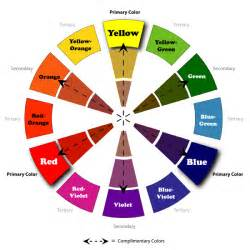 clothing color wheel the wedding fashionista