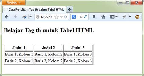 cara membuat html menggunakan tabel cara membuat kolom header untuk tabel html tag th