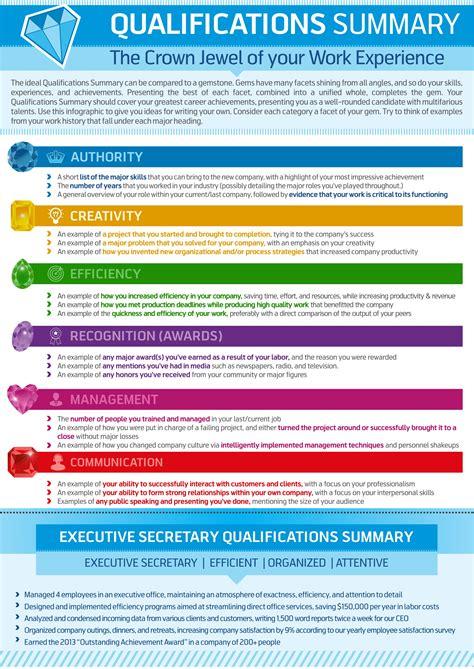 resume professional summary examples customer service