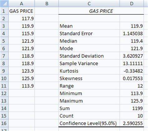 Statistics In Excel Excel 2007 Statistical Inference For Univariate Data