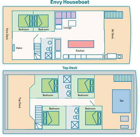 houseboat batteries diagram wiring diagram with description