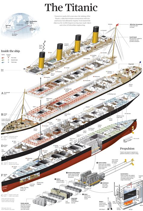 titanic on pinterest rms titanic decks and ships 5 amazing titanic infographics earthly mission history
