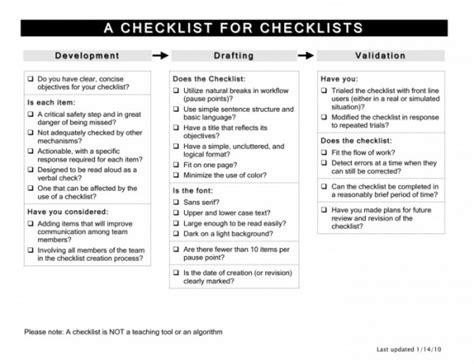 checklist for checklist for checklists project check