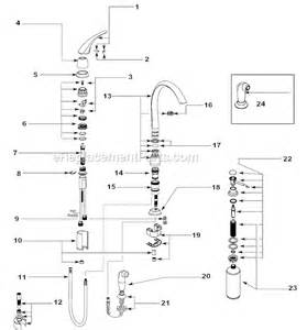 moen kitchen faucets parts diagram moen single handle kitchen faucet repair manual real