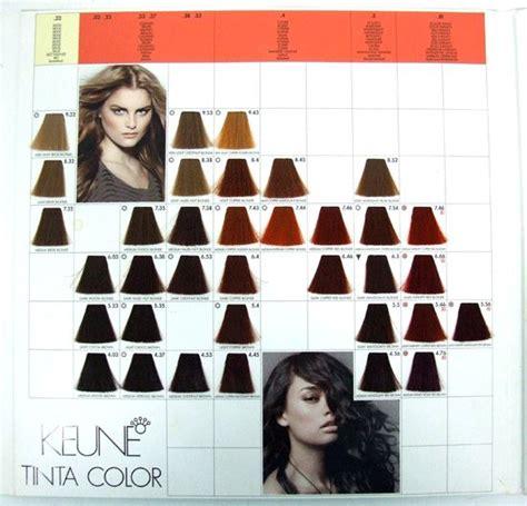 kuene boja keune tinta color advanced reference hair color dye