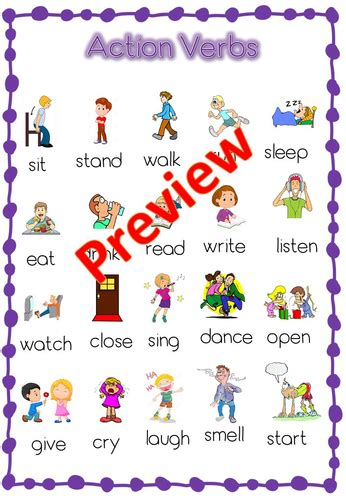 verbs past present and future tense verb list