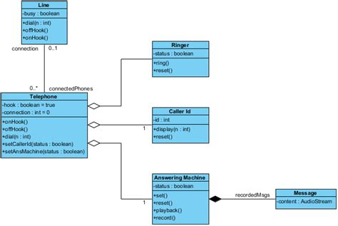 class diagram use class diagram page 2 of 2 visual paradigm community circle