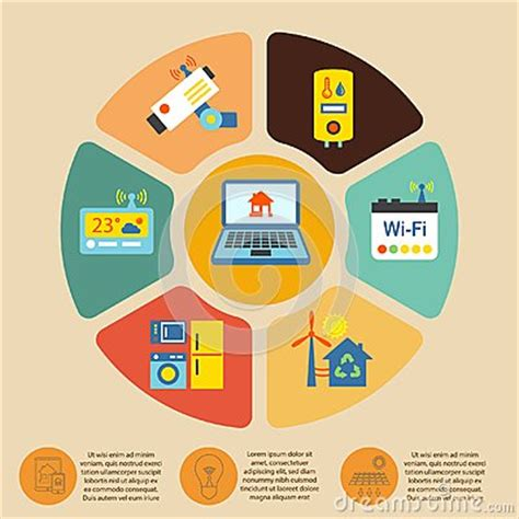 smart home automation technology infographics stock vector smart home infographics stock vector image 44673931