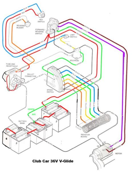 marathon golf cart wiring diagram wiring diagram