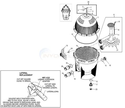 sta rite pool parts diagram sta rite system 3 sand s7s50 s8s70 parts inyopools