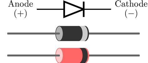 diode anode or cathode file diode 3d and ckt png wikimedia commons
