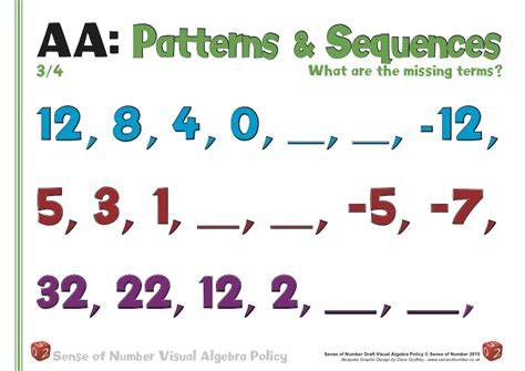 sequence pattern in math number patterns sequences gallery