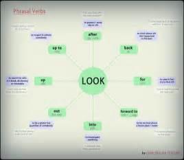 quiz look phrasal verbs quiz