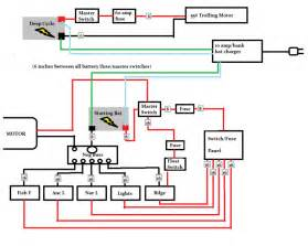 does my wiring diagram jive tinboats net