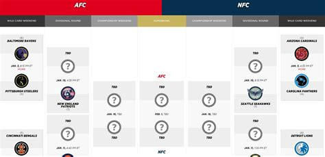 nfl playoff bracket 2015 new calendar template site