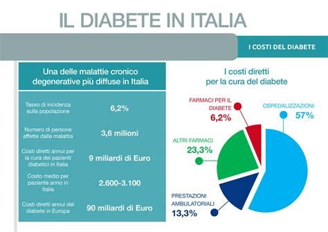 diabete tipo 1 alimentazione diabete i nuovi dispositivi per controllare la glicemia