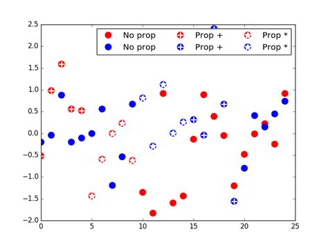 legend of table python table legend in matplotlib stack overflow