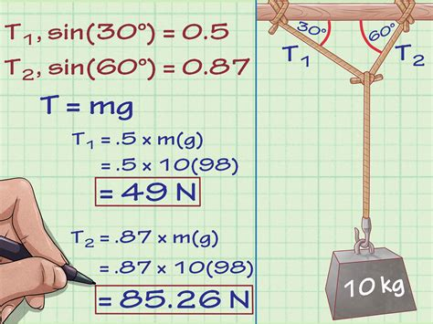 How To Find You How To Calculate Tension In Physics 8 Steps With Pictures