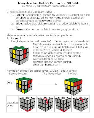 tutorial permainan rubik zhoul site kubus rubik permainan otak yang mengasyikkan