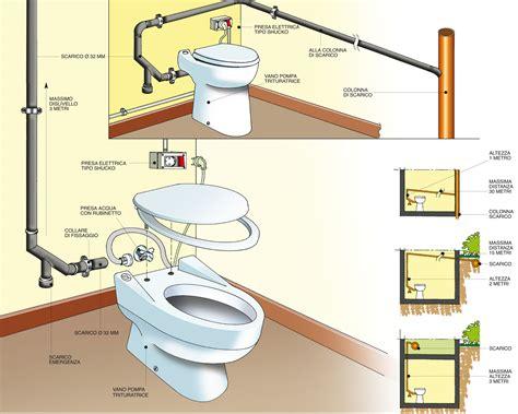 cassetta per scarico acqua wc come installare un trituratore wc bricoportale fai da