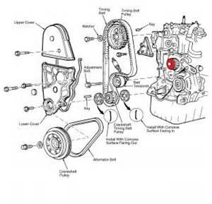 1994 honda civic waterpump engine cooling problem 1994
