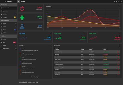 bootstrap themes dark spacex bootstrap admin template by ninjateam themeforest