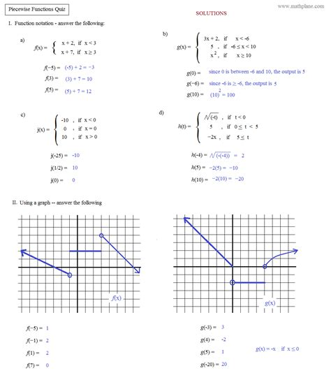 Algebra 1 Function Notation Worksheet Answers by Worksheet Piecewise Functions Answers Lesupercoin