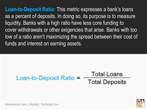 important ratios for banks loan to deposit ratio this metric expresses