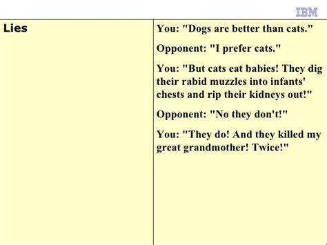 why cant dogs onions dogs better than cats essay