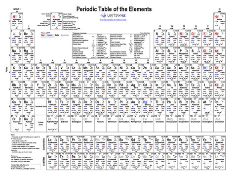 printable periodic table excel free printable periodic table of elements pdf from
