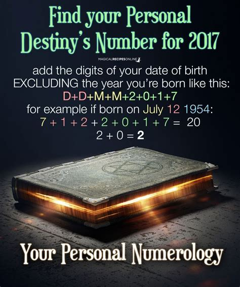 46 best numerology images on pinterest angel numbers