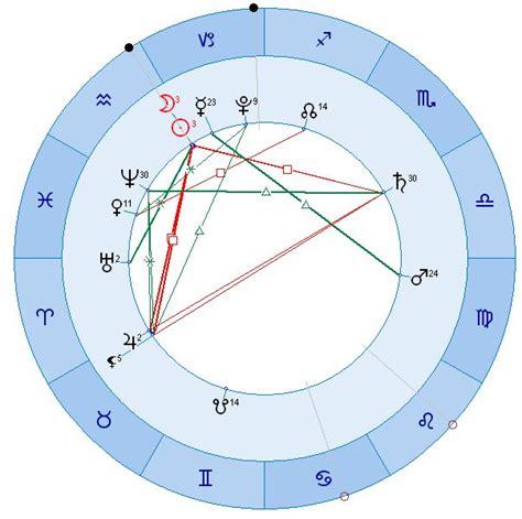 la nouvelle lune du 23 janvier 2012 l astrologie autrement