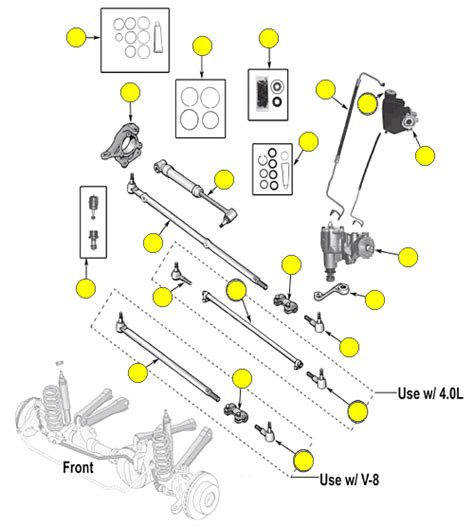 electric power steering 1999 jeep wrangler parental controls 2004 jeep wrangler suspension parts diagram jeep auto wiring diagram